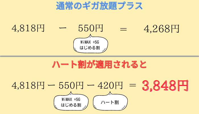 UQ WiMAX ハート割