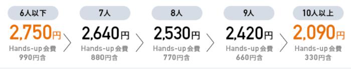 NURO光 マンションプラン 料金